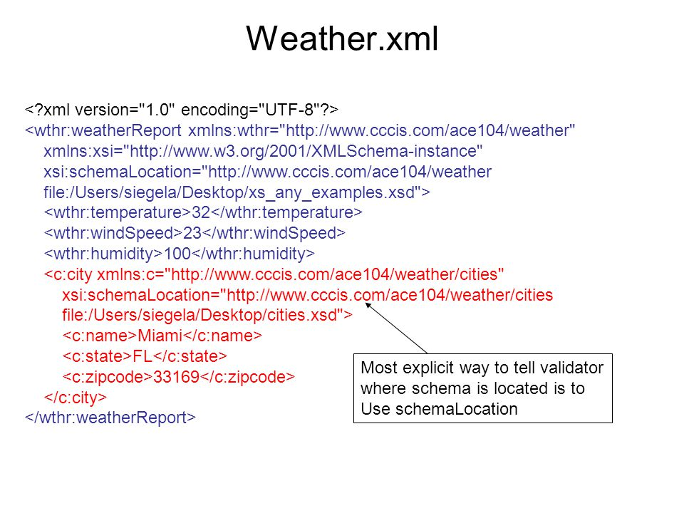 XMLschema-instance The XML schema standard also defines several attributes for direct use in any XML documents.