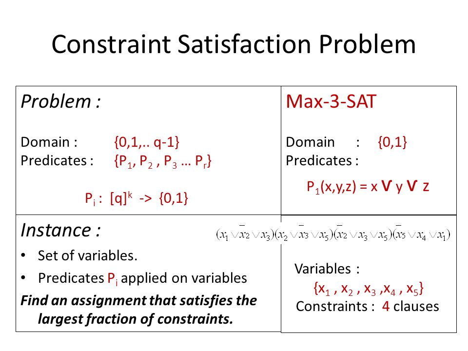 Variables : {x 1, x 2, x 3,x 4, x 5 } Constraints : 4 clauses Constraint Satisfaction Problem Instance : Set of variables.