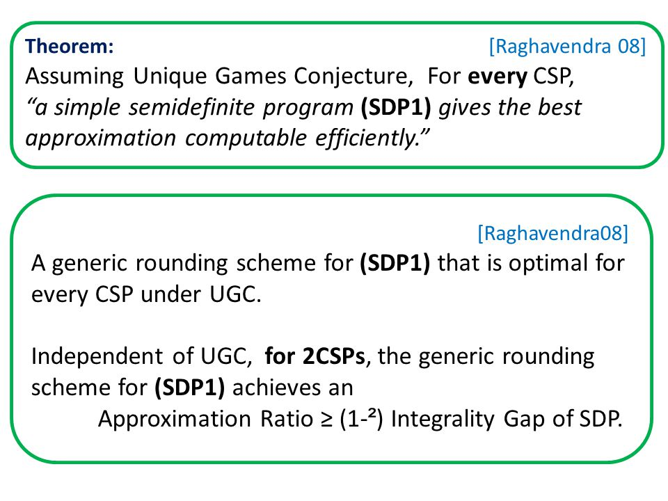 Theorem: [Raghavendra 08] Assuming Unique Games Conjecture, For every CSP, a simple semidefinite program (SDP1) gives the best approximation computable efficiently. [Raghavendra08] A generic rounding scheme for (SDP1) that is optimal for every CSP under UGC.