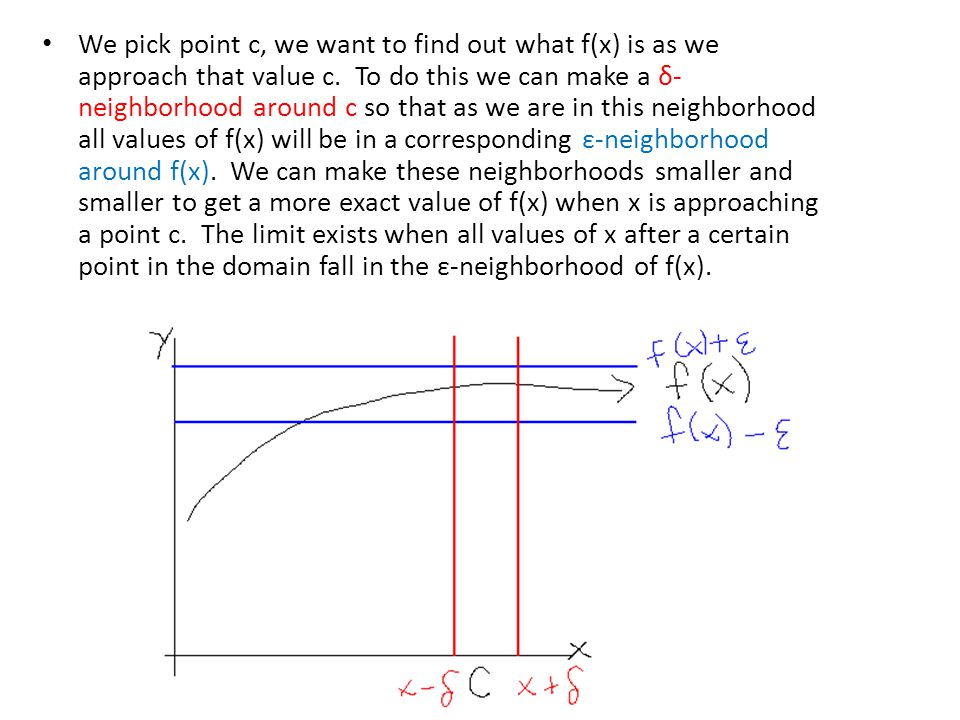 We pick point c, we want to find out what f(x) is as we approach that value c. To do this we can make a δ- neighborhood around c so that as we are in