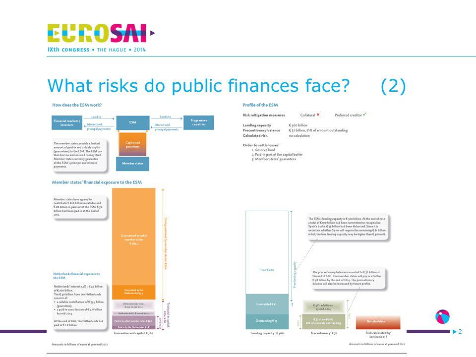 2 Credit crisis: what measures have been taken? > hier komt de tekst