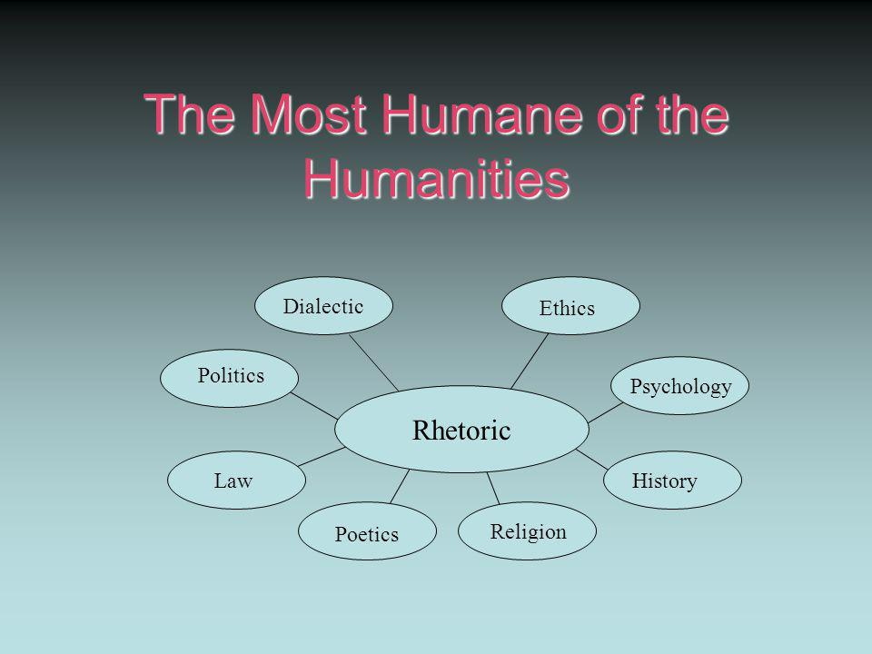 The Most Humane of the Humanities Rhetoric Dialectic Ethics Psychology Politics Law Poetics Religion History