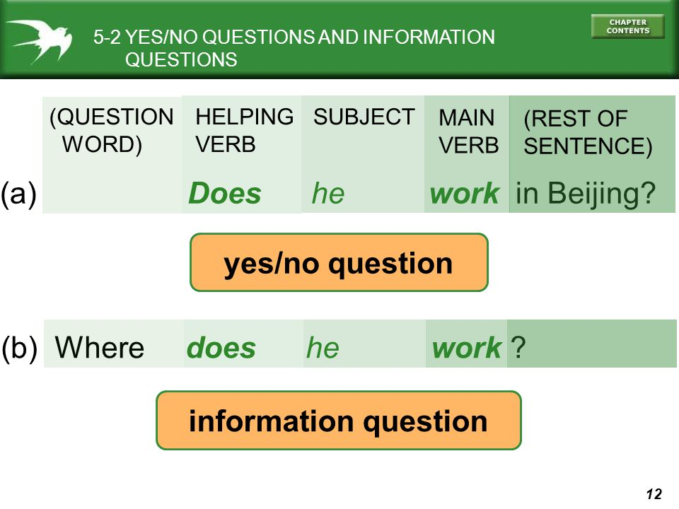 12 (a) Does he work in Beijing? (b) Where does he work ? (QUESTION WORD) HELPING VERB SUBJECT MAIN VERB (REST OF SENTENCE) 5-2 YES/NO QUESTIONS AND IN