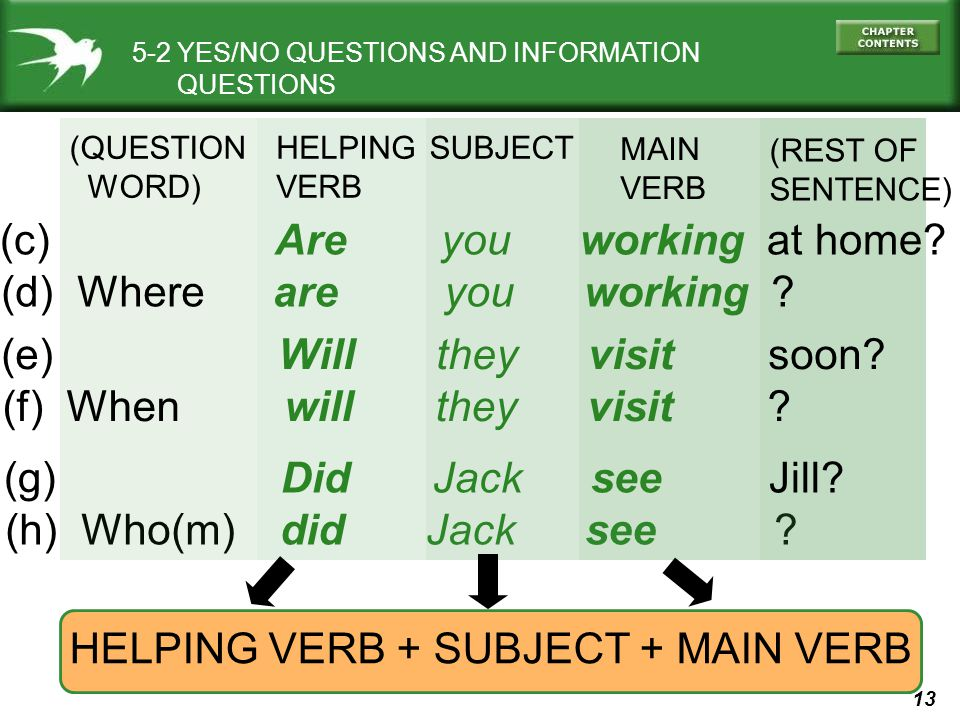 13 (h) Who(m) did Jack see ? 5-2 YES/NO QUESTIONS AND INFORMATION QUESTIONS (QUESTION WORD) HELPING VERB SUBJECT MAIN VERB (REST OF SENTENCE) (c) Are