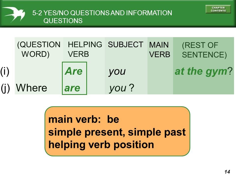 14 (j) Where are you ? (QUESTION WORD) HELPING VERB SUBJECT MAIN VERB (REST OF SENTENCE) (i) Are you at the gym? 5-2 YES/NO QUESTIONS AND INFORMATION