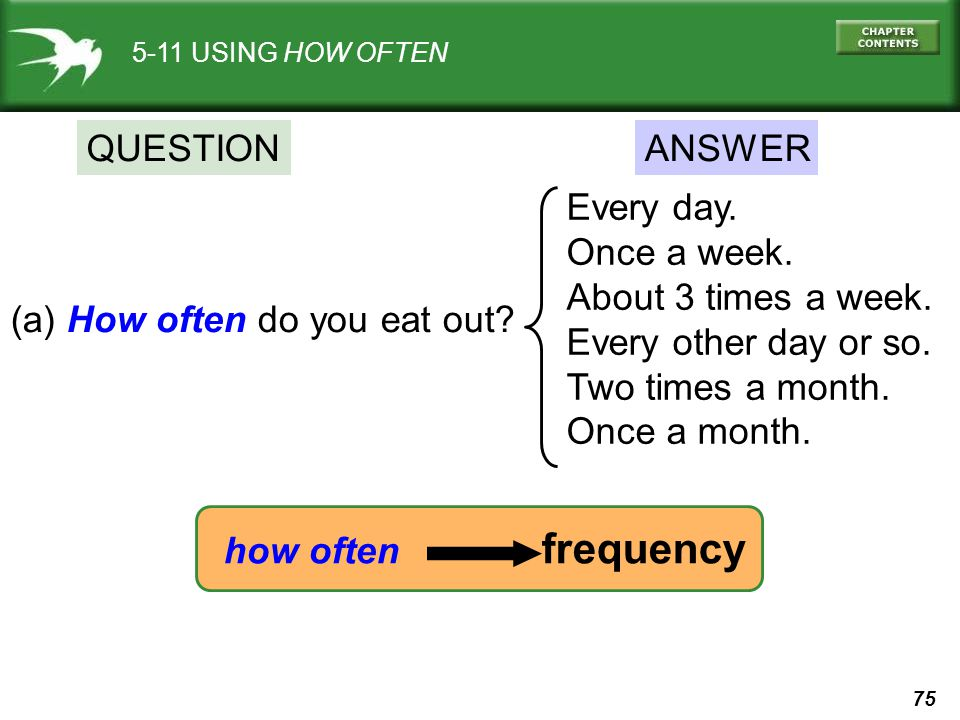 75 5-11 USING HOW OFTEN (a) How often do you eat out? Every day. Once a week. About 3 times a week. Every other day or so. Two times a month. Once a m