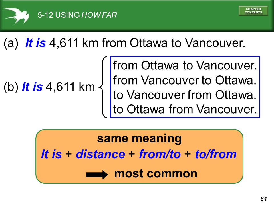81 5-12 USING HOW FAR (a) It is 4,611 km from Ottawa to Vancouver. (b) It is 4,611 km from Ottawa to Vancouver. from Vancouver to Ottawa. to Vancouver