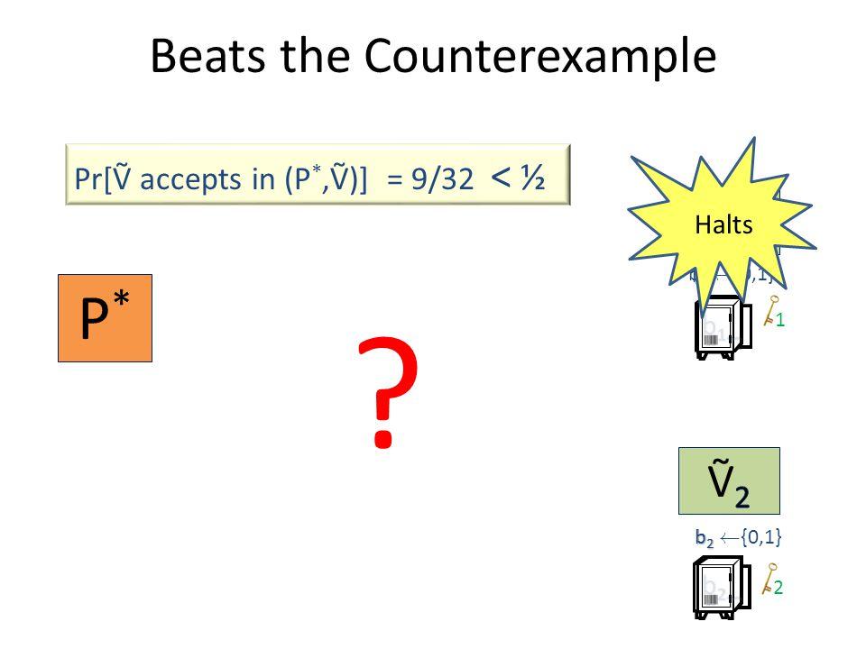 Beats the Counterexample b 1 Ã {0,1} b1b1b1b1 P*P* b 2 Ã {0,1} b2b2b2b2 12 b1_b1_b1_b1_ b1_b1_b1_b1_ b2_b2_b2_b2_ b2_b2_b2_b2_ .