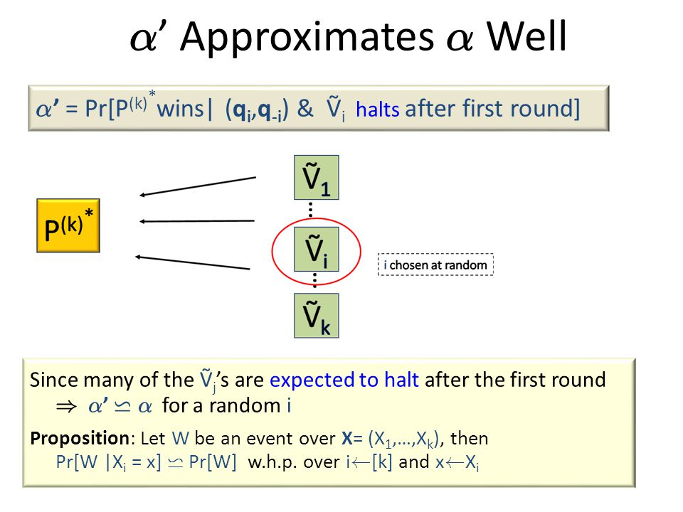 ® ' Approximates ® Well Since many of the Ṽ j 's are expected to halt after the first round ) ® ' w ® for a random i Proposition: Let W be an event over X= (X 1,…,X k ), then Pr[W |X i = x] w Pr[W] w.h.p.