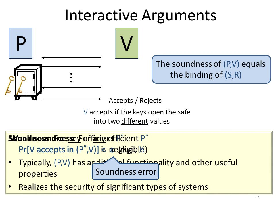 Soundness: For any efficient P * Pr[V accepts in (P *,V)] is negligible Typically, (P,V) has additional functionality and other useful properties Realizes the security of significant types of systems Interactive Arguments 7 PV Weak soundness: For any efficient P * Pr[V accepts in (P *,V)] <  (e.g., ½) Soundness error … Accepts / Rejects V accepts if the keys open the safe into two different values P tries to make V accept an invalid statement The soundness of (P,V) equals the binding of (S,R)