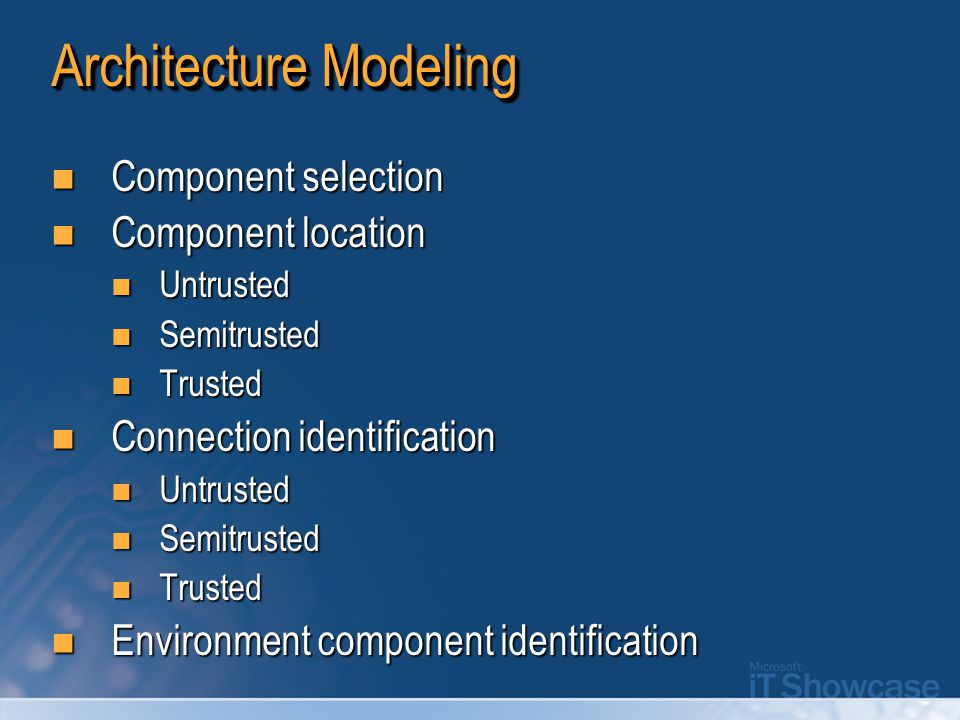 Architecture Modeling Component selection Component selection Component location Component location Untrusted Untrusted Semitrusted Semitrusted Trusted Trusted Connection identification Connection identification Untrusted Untrusted Semitrusted Semitrusted Trusted Trusted Environment component identification Environment component identification