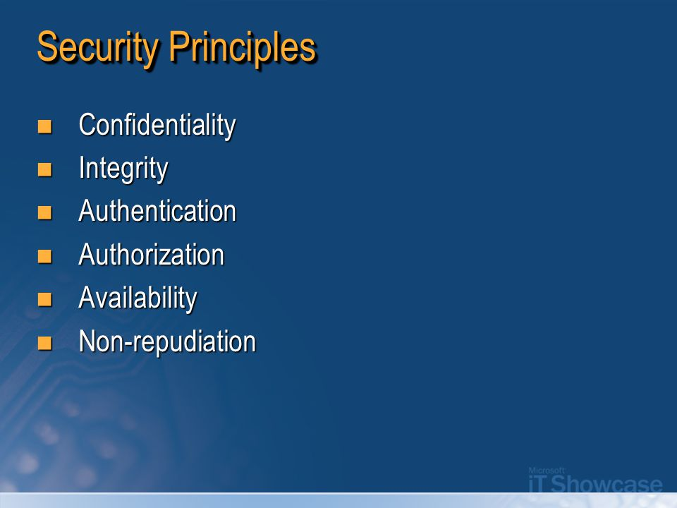 Security Principles Confidentiality Confidentiality Integrity Integrity Authentication Authentication Authorization Authorization Availability Availab