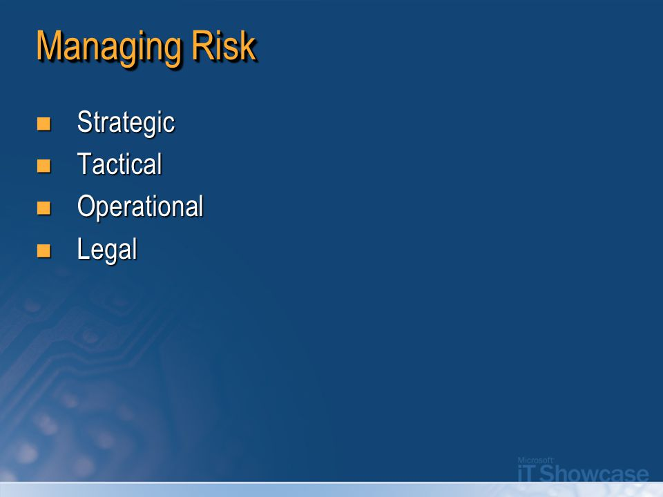 Managing Risk Strategic Strategic Tactical Tactical Operational Operational Legal Legal