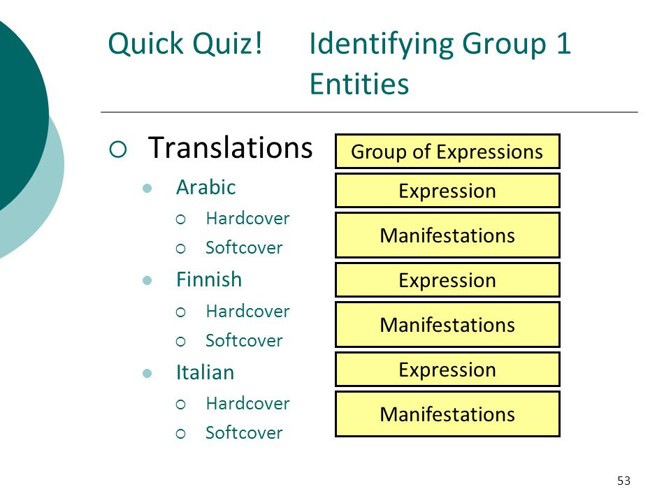 53  Translations Arabic  Hardcover  Softcover Finnish  Hardcover  Softcover Italian  Hardcover  Softcover Quick Quiz!Identifying Group 1 Entiti