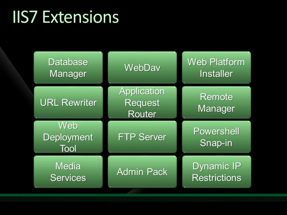 IIS7 Extensions