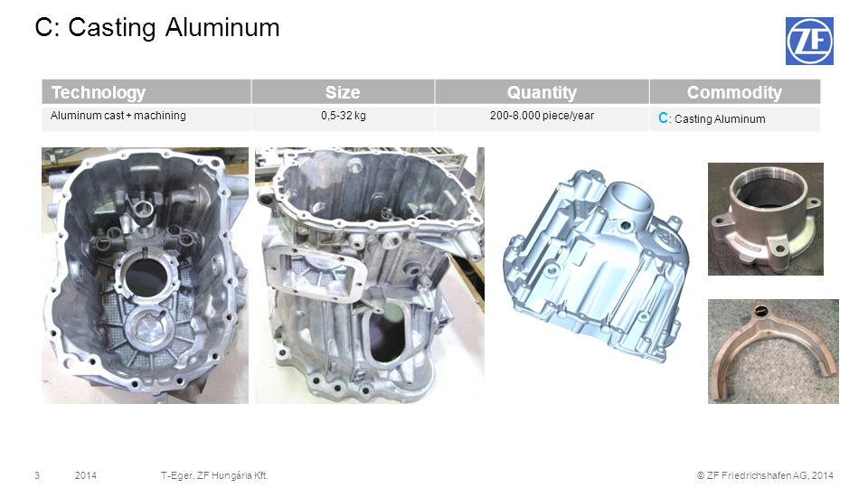© ZF Friedrichshafen AG, 201432014T-Eger, ZF Hungária Kft. C: Casting Aluminum TechnologySizeQuantityCommodity Aluminum cast + machining0,5-32 kg200-8