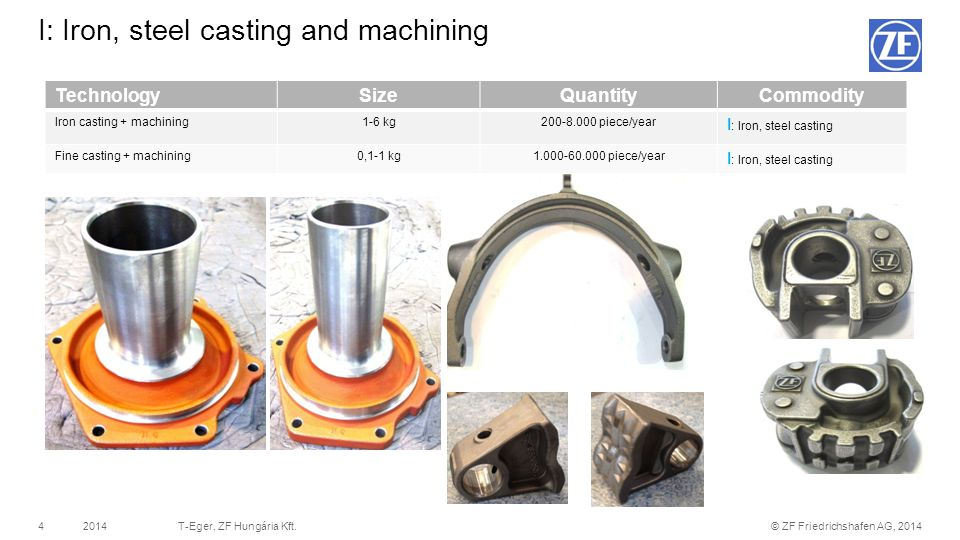 © ZF Friedrichshafen AG, 201442014T-Eger, ZF Hungária Kft. I: Iron, steel casting and machining TechnologySizeQuantityCommodity Iron casting + machini