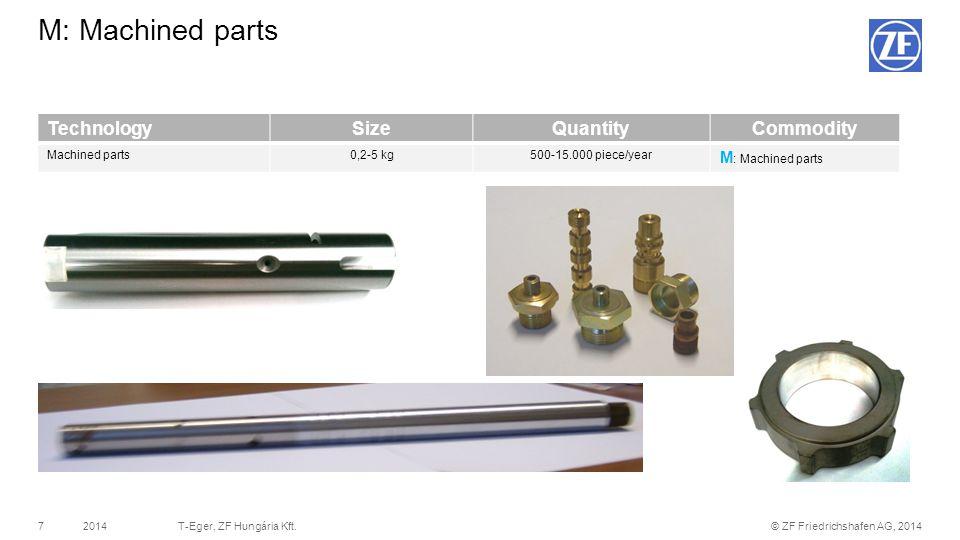 © ZF Friedrichshafen AG, 201472014T-Eger, ZF Hungária Kft. M: Machined parts TechnologySizeQuantityCommodity Machined parts0,2-5 kg500-15.000 piece/ye
