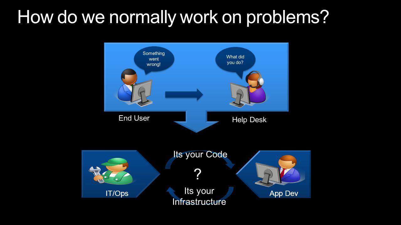 IT/Ops App Dev