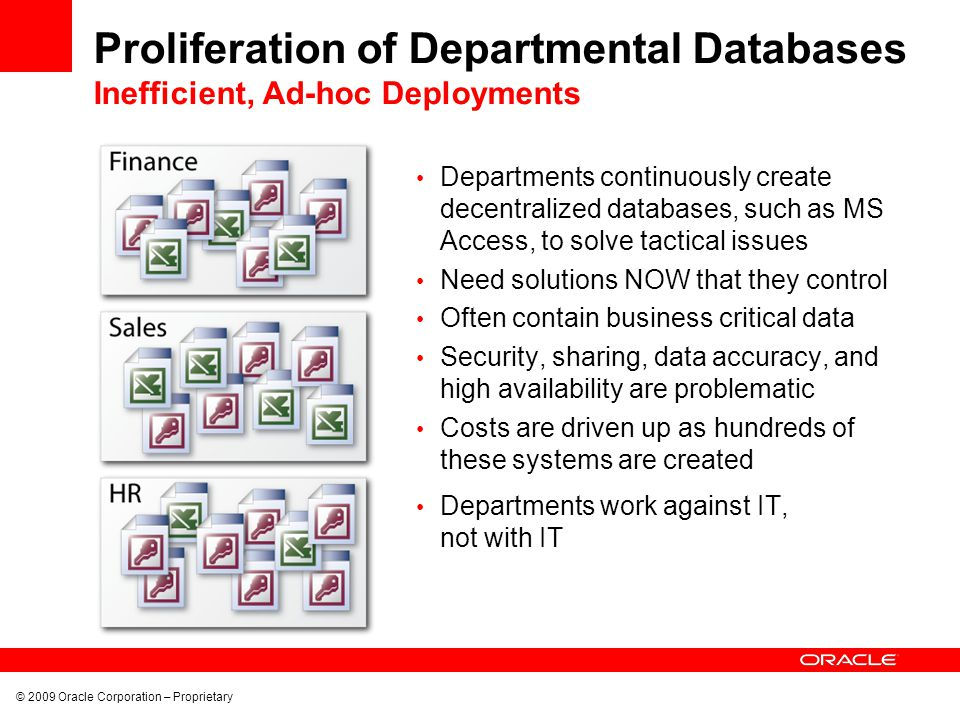 Proliferation of Departmental Databases Inefficient, Ad-hoc Deployments Departments continuously create decentralized databases, such as MS Access, to solve tactical issues Need solutions NOW that they control Often contain business critical data Security, sharing, data accuracy, and high availability are problematic Costs are driven up as hundreds of these systems are created Departments work against IT, not with IT © 2009 Oracle Corporation – Proprietary