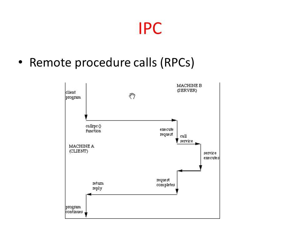 IPC Remote procedure calls (RPCs)