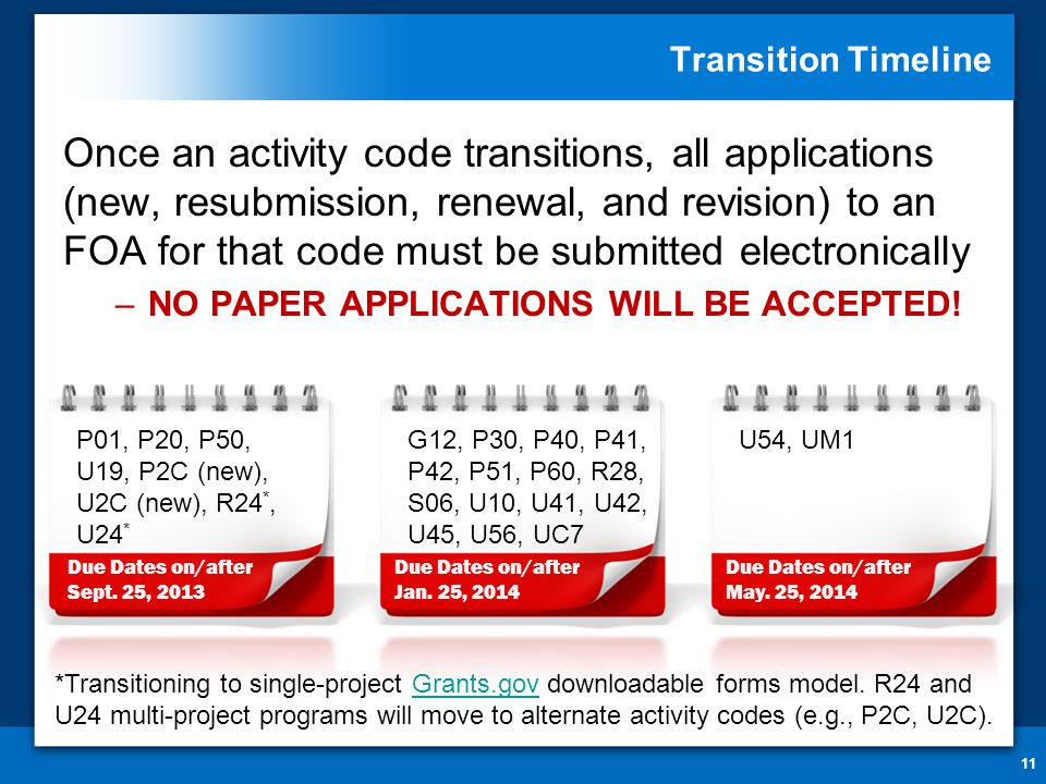 Transition Timeline 11 Once an activity code transitions, all applications (new, resubmission, renewal, and revision) to an FOA for that code must be submitted electronically –NO PAPER APPLICATIONS WILL BE ACCEPTED.