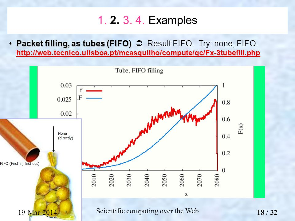 Packet filling, as tubes (FIFO)   filling, as tubes (FIFO)  Result FIFO.