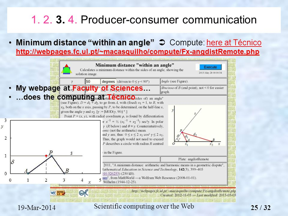 Minimum distance within an angle   distance within an angle  Compute: here at Técnico     at Técnico   My webpage at Faculty of Sciences…My webpage at Faculty of Sciences… …does the computing at Técnico…does the computing at Técnico 1.