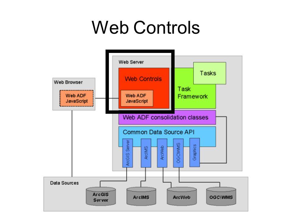 Web Controls