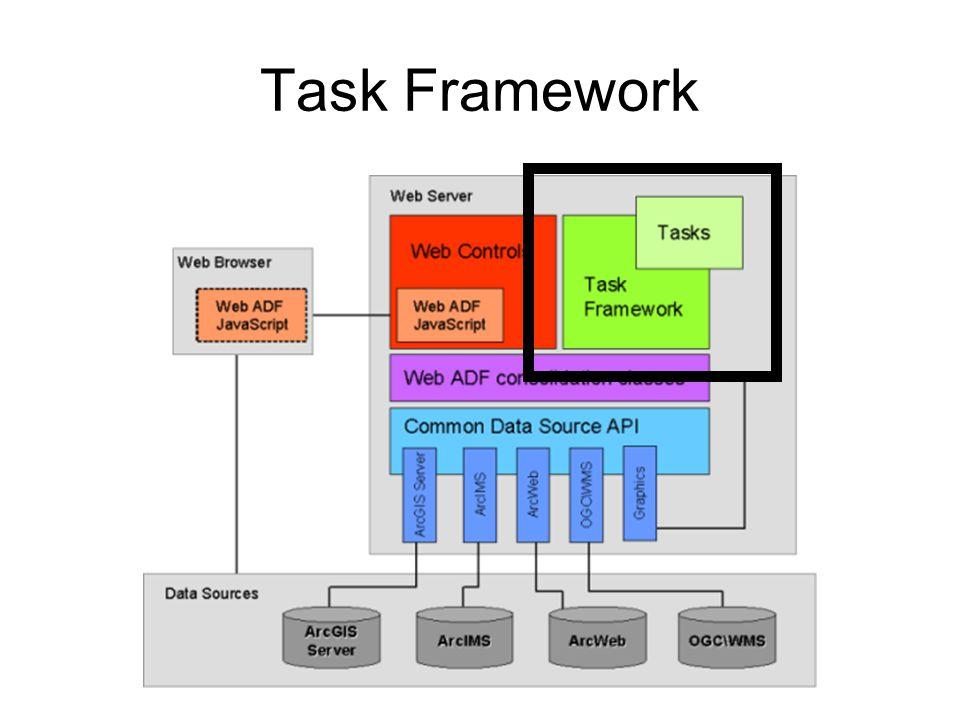 Task Framework