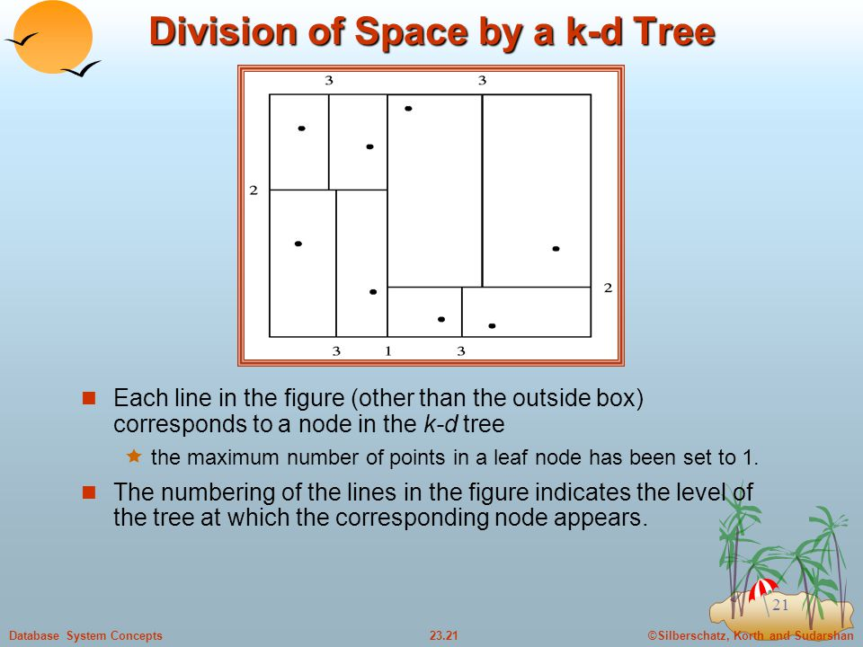 ©Silberschatz, Korth and Sudarshan23.21Database System Concepts 21 Division of Space by a k-d Tree Each line in the figure (other than the outside box) corresponds to a node in the k-d tree  the maximum number of points in a leaf node has been set to 1.