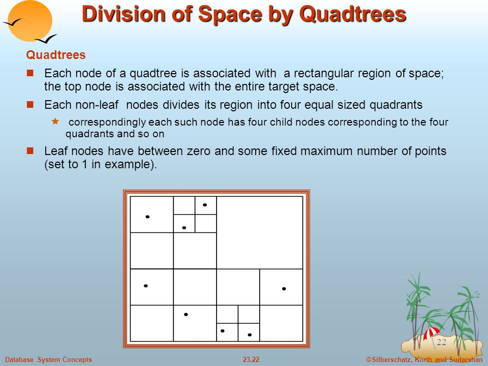 ©Silberschatz, Korth and Sudarshan23.22Database System Concepts 22 Division of Space by Quadtrees Quadtrees Each node of a quadtree is associated with a rectangular region of space; the top node is associated with the entire target space.