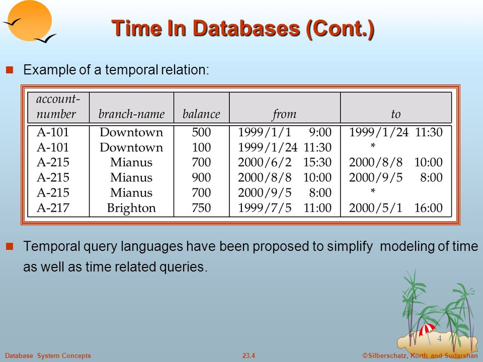©Silberschatz, Korth and Sudarshan23.4Database System Concepts 4 Time In Databases (Cont.) Example of a temporal relation: Temporal query languages have been proposed to simplify modeling of time as well as time related queries.