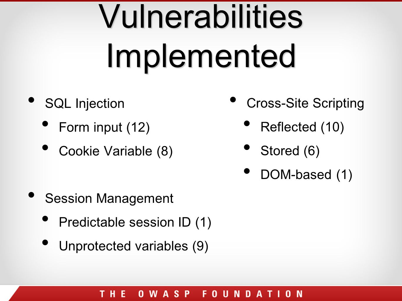 Vulnerabilities Implemented SQL Injection Form input (12) Cookie Variable (8) Session Management Predictable session ID (1) Unprotected variables (9) Cross-Site Scripting Reflected (10) Stored (6) DOM-based (1)