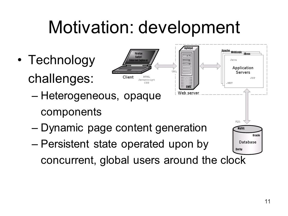 11 Motivation: development Technology challenges: –Heterogeneous, opaque components –Dynamic page content generation –Persistent state operated upon by concurrent, global users around the clock
