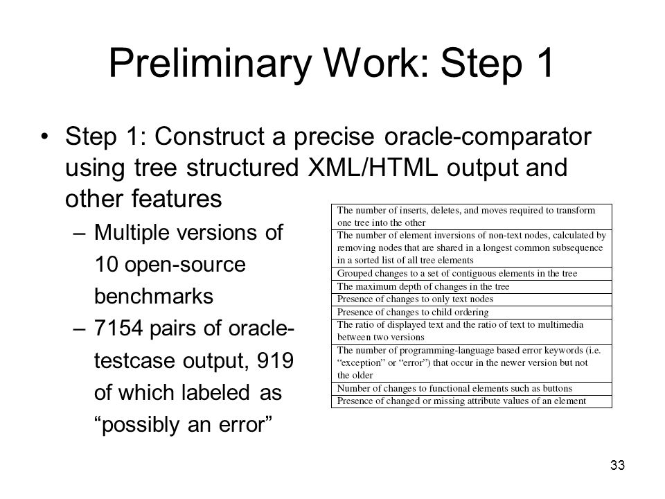 33 Preliminary Work: Step 1 Step 1: Construct a precise oracle-comparator using tree structured XML/HTML output and other features –Multiple versions of 10 open-source benchmarks –7154 pairs of oracle- testcase output, 919 of which labeled as possibly an error
