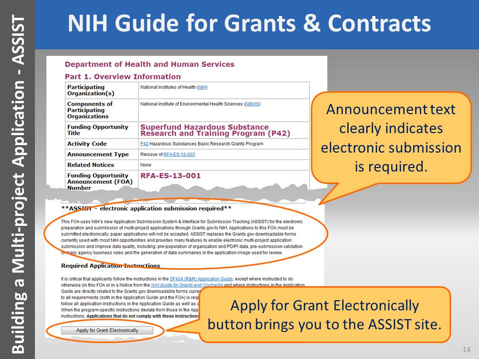 NIH Guide for Grants & Contracts 14 Announcement text clearly indicates electronic submission is required.