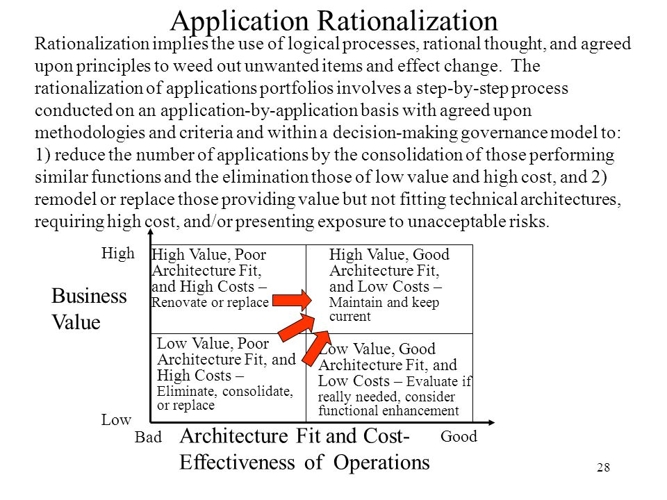 28 Application Rationalization Rationalization implies the use of logical processes, rational thought, and agreed upon principles to weed out unwanted