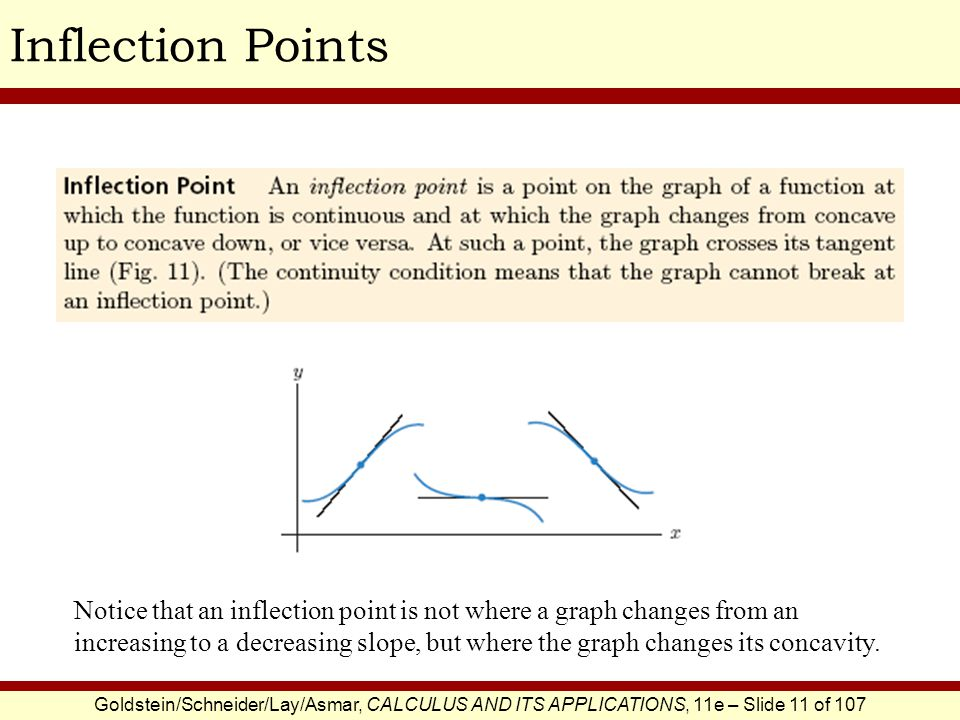 Goldstein/Schneider/Lay/Asmar, CALCULUS AND ITS APPLICATIONS, 11e – Slide 11 of 107 Inflection Points Notice that an inflection point is not where a g