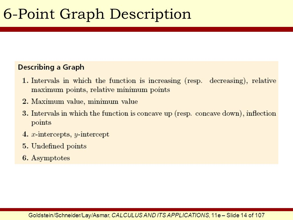 Goldstein/Schneider/Lay/Asmar, CALCULUS AND ITS APPLICATIONS, 11e – Slide 14 of 107 6-Point Graph Description