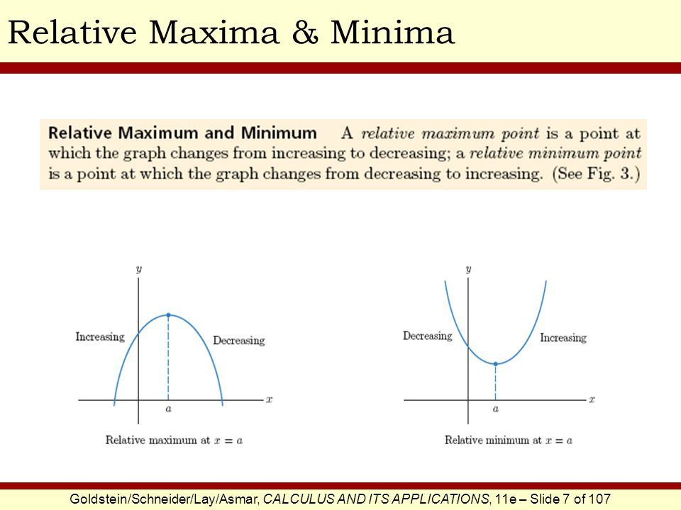 Goldstein/Schneider/Lay/Asmar, CALCULUS AND ITS APPLICATIONS, 11e – Slide 7 of 107 Relative Maxima & Minima