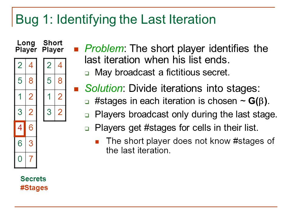 Bug 1: Identifying the Last Iteration Problem: The short player identifies the last iteration when his list ends.  May broadcast a fictitious secret.