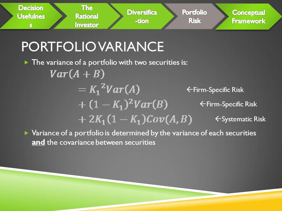 PORTFOLIO VARIANCE  The variance of a portfolio with two securities is:  Variance of a portfolio is determined by the variance of each securities and the covariance between securities  Firm-Specific Risk  Systematic Risk