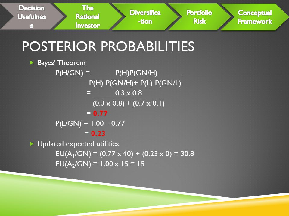 POSTERIOR PROBABILITIES BBayes' Theorem P(H/GN) = P(H)P(GN/H). P(H) P(GN/H)+ P(L) P(GN/L) = 0.3 x 0.8 (0.3 x 0.8) + (0.7 x 0.1) = 0.77 P(L/GN) = 1.0