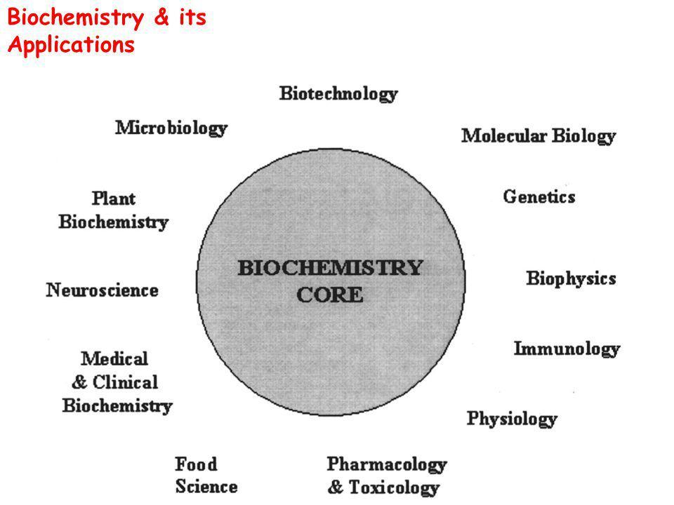 Biochemistry & its Applications