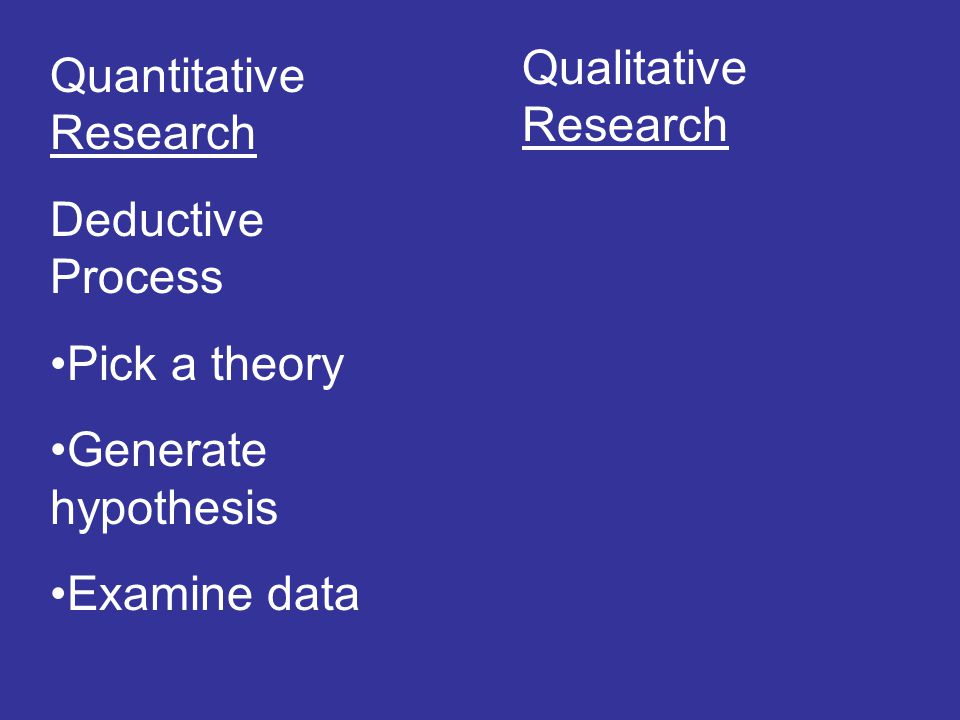 Quantitative Research Deductive Process Pick a theory Generate hypothesis Examine data Qualitative Research Inductive Process