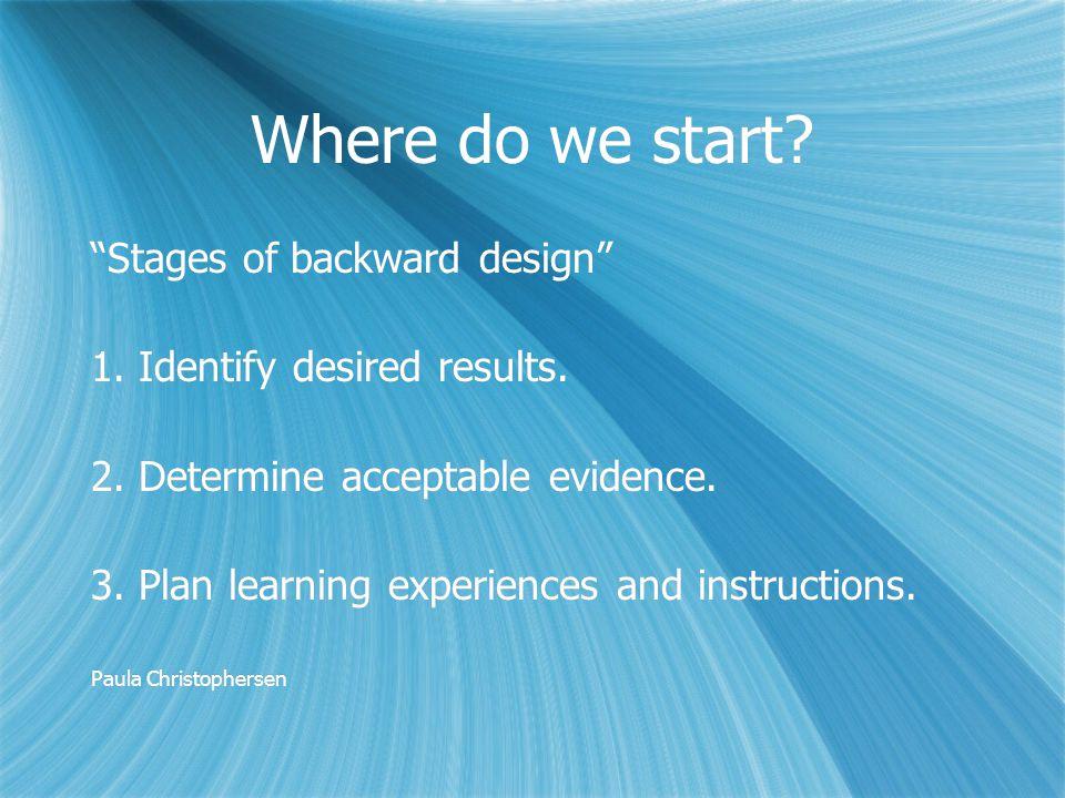 Science; Level 3  Establish existing understanding;describe,classify explain information  Formulate hypotheses/questions.