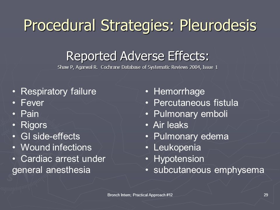 Bronch Intern; Practical Approach #12 Procedural Strategies: Pleurodesis Reported Adverse Effects: Shaw P, Agarwal R. Cochrane Database of Systematic