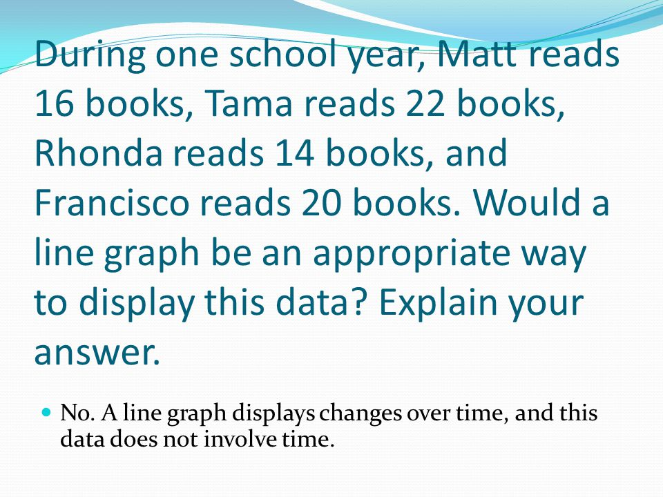 During one school year, Matt reads 16 books, Tama reads 22 books, Rhonda reads 14 books, and Francisco reads 20 books. Would a line graph be an approp