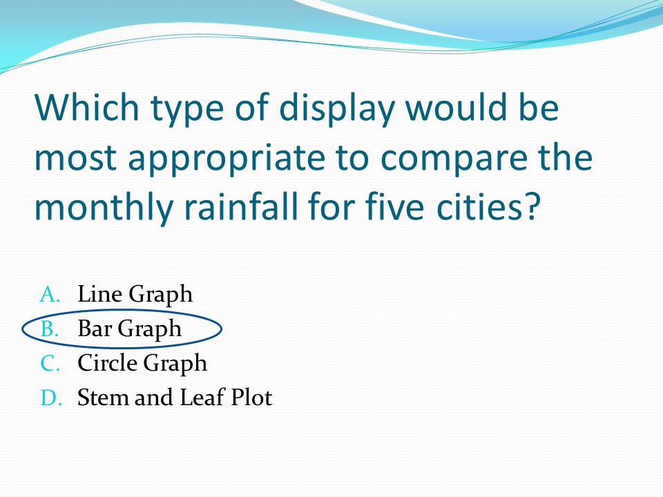 Which type of display would be most appropriate to compare the monthly rainfall for five cities.
